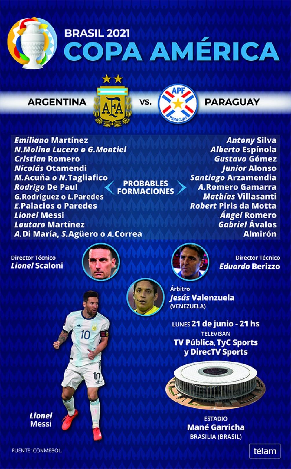 Con un Lionel Messi influyente, Argentina llega de vencer a Uruguay, que dejó buenas sensaciones por la superioridad establecida ante un rival de reconocida jerarquía.